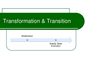 Transformation and tranistion nuggets from the information badger